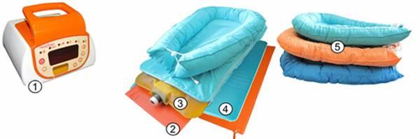 Водяной матрас для новорожденных детский матрас 60х170